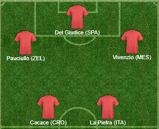 dream-team-play-off-e-quarti-di-finale